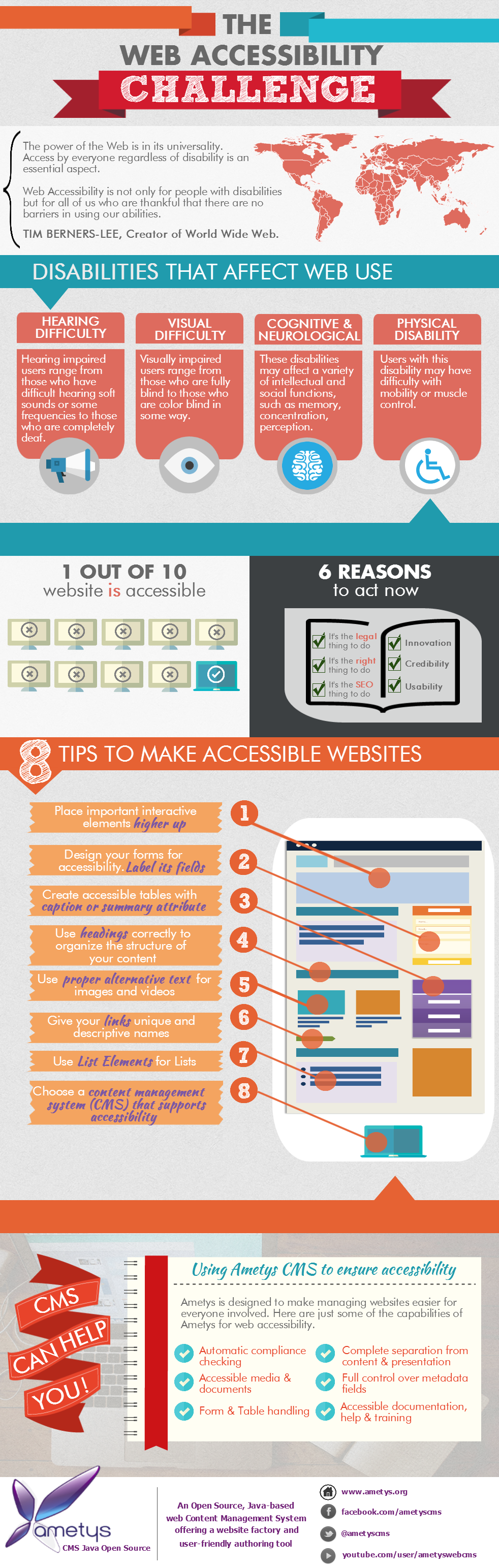 Infographic : 8 tips to make accessible websites - CMS Java Open ...